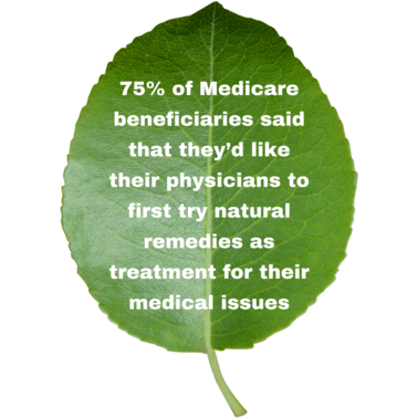 Does Medicare Cover Acupuncture or Other Naturopathic