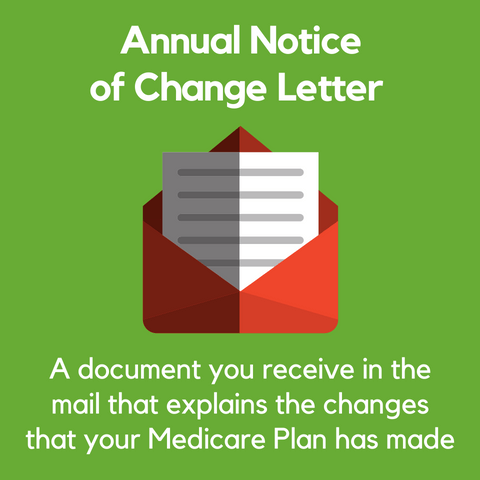 What is an Annual Notice of Change Letter?