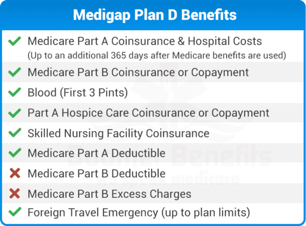 Medicare Part D >> Medicare Plan D Medicare Supplement Plan D Medigap Plan D