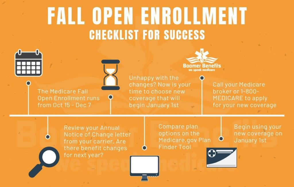 Medicare Open Enrollment 2019 - What to Do During the Medicare OEP