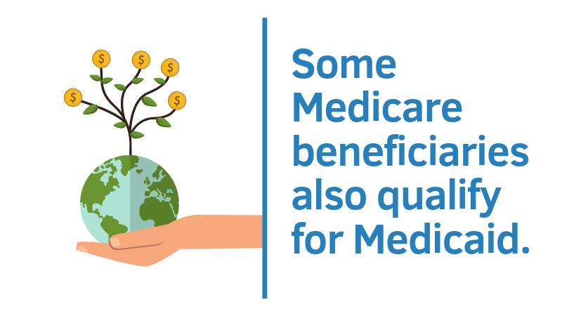 SNP Medicare