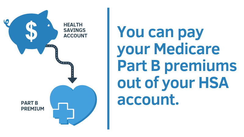 help with medicare premiums