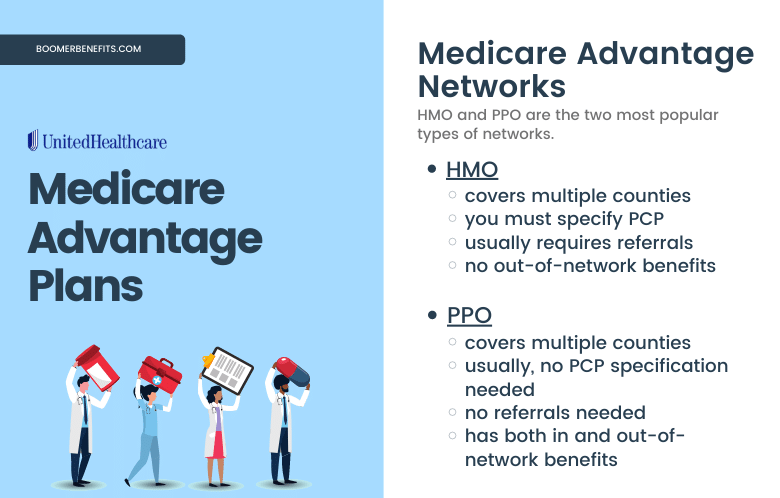 Unitedhealthcare Medicare Supplement Plans Boomer Benefits